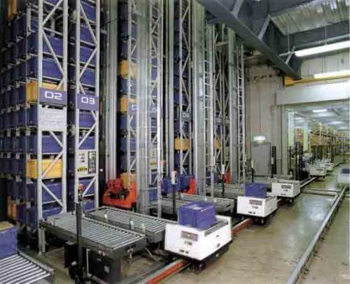 仓储货架行业现状与发展形势