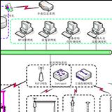 智能管理系统